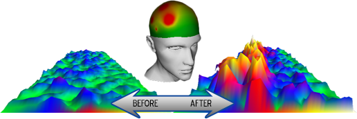 binaural beats at home
